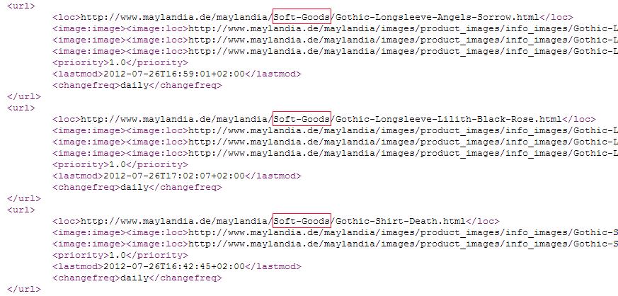 Sitemap Produkt Formatvorlage